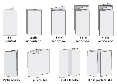 impression de vos d pliants au format a4 pas cher. Black Bedroom Furniture Sets. Home Design Ideas